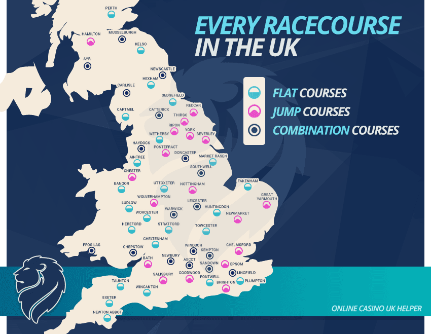 every-racecourse-in-the-uk